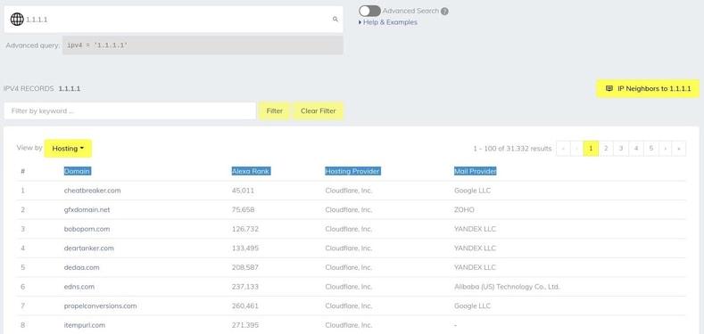 SecurityTrails Historical IP lookup