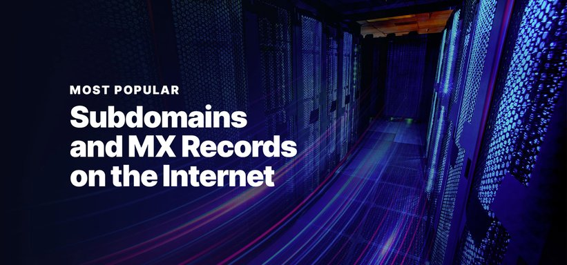 Most Popular Subdomains and MX Records on the Internet.