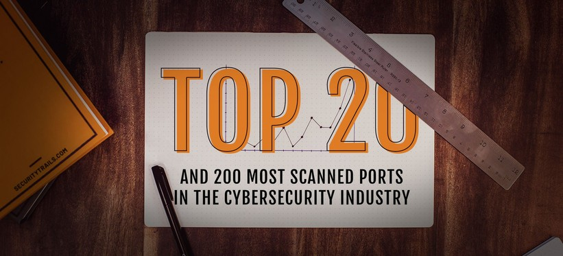 Top 20 and 200 most scanned ports in the cybersecurity industry.